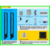 Complete Electronic Article Surveillance (EAS)- Shoplifting & Anti-Theft System